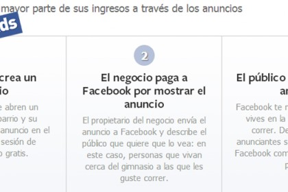 Crear Facebook Ads por iempresa